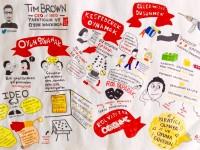 Yaratıcılık ve Oyun Hakkında | Tim Brown, IDEO CEO'su